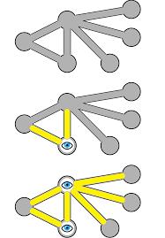 vertex cover wikipedia