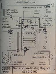 2000 a6 avant quattro vacuum lines u0026 reservoir audiforums com