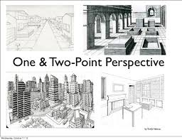 one and two point perspective