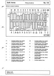 1999 volkswagen jetta fuse box wiring diagram simonand