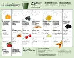 shakeology recipes get fit lose weight feel like you again