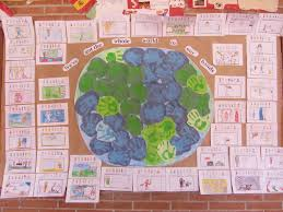 World Map Bulletin Board by Bulletin Board From Here To Home And Beyond