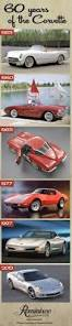 vintage corvette drawing the 25 best corvette america ideas on pinterest classic