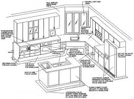 ada kitchen design the accessible kitchen design accessibility services about ada