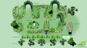 Ideas For School Gardens School Garden Design Plans Financeintl Club