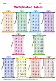 Times Tables 1 12 The 25 Best Times Table Chart Ideas On Pinterest Times Tables