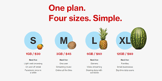 verizon wireless internet plans for home fresh wireless home phone by verizon home house floor verizon s new plans what you should know whistleout