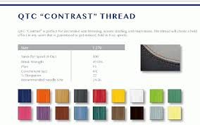 Upholstery Thread Get Bolder French Seams With Qtc Contrast