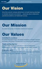 Business Intelligence Vision Statement Exles by The 25 Best Business Plan Exle Ideas On Business