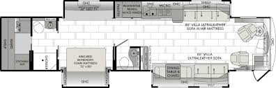 Design Your Own Motorhome Build Your Own Motorhome U2013 Build Your Own Rv U2013 Monaco Coach Build