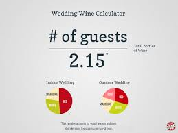 how much is a wedding buying wedding wines what to get and how much wine folly