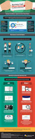 Tips For Designing A Business Card 28 Best Infographics On Business Cards Images On Pinterest