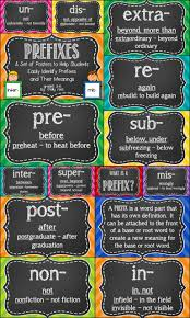 prefixes and meanings posters and guide sheet prefixes common