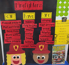 fire safety writing paper fire safety across the curriculum scholastic shared reading firefighter anchor chart