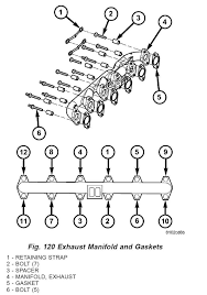 98 dodge ram lug pattern torque pattern for exhaust manifold dodge diesel diesel truck