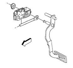 Light Switch Replacement 2000 Cadillac Escalade Replacing Brake Light Switch 2000 Cadillac