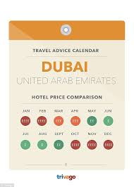 New York where to travel in january images Trivago 39 s new calendars reveal most affordable and most expensive jpg