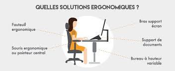 hauteur bureau ergonomie ergonomie au bureau quels outils adopter pour éviter les tms