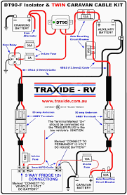 rv cable tv wiring diagram wiring diagram simonand