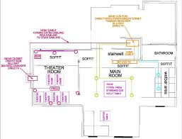 onkyo receiver wiring diagram diagram wiring diagrams for diy