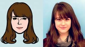 nama aplikasi untuk membuat foto menjadi kartun aplikasi edit foto jadi kartun terbaik di pc laptop glondroid