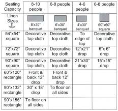 Table Linen Sizes - table linens u0026 chair covers for rent in tampa fl west coast rental