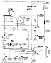 jeep alternator wiring diagram saleexpert me