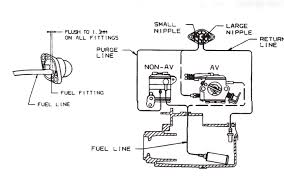 poulan 2550 fuel line diagram fuel line diagram for poulan wild