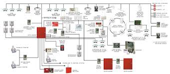 wiring diagram for fire alarm system u2013 the wiring diagram