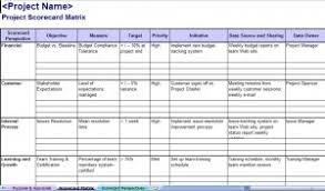 Supplier Scorecard Template Excel Supplier Performance Scorecard Template Excel Mr Dashboard