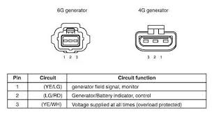ford alt wiring wiring diagrams schematics