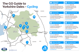 Yorkshire Map 10 Yorkshire Dales Cycle Routes Go Outdoors Blog