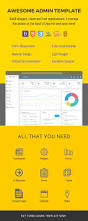 turbo material admin dashboard bootstrap admin template by urbanui