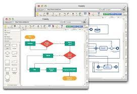 draw block diagram online u2013 the wiring diagram u2013 readingrat net