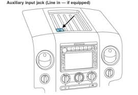 Aux Port Not Working In Car Ford F 150 Aux Input Options Ford F 150 Blog