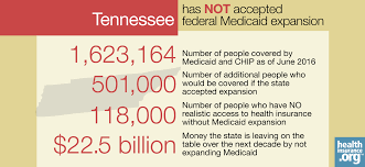 tennessee and the aca u0027s medicaid expansion eligibility