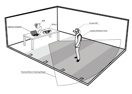 how to build a virtual reality system u2013 in your living room