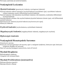 Photography Resume Example by Bethesda Proposals For Classification Of Nonlymphoid Hematopoietic
