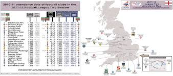 Football Conference Table Football League Two Attendance Map And Data For Clubs In
