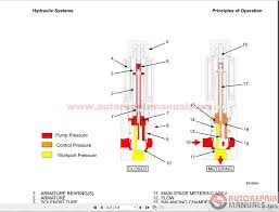 hyster forklift service manual u0026 workshop manual auto repair