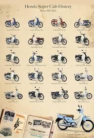 best 25 honda scooter models ideas on pinterest vintage honda