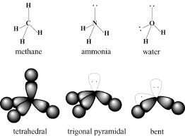 Definition Of Valance Sparknotes Organic Chemistry Orbitals Valence Bond Theory