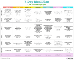 10 of the best healthy menu plans tone and tighten