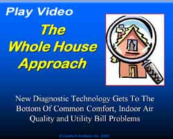 Quality Comfort Systems Kg U0027s Air Conditioning U0026 Heating Whole House Comfort Checkup