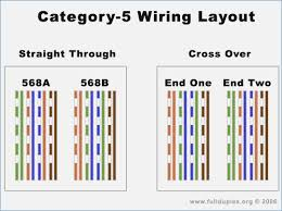 rj45 wiring diagram cat5 americansilvercoins info