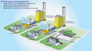 native plants in china dte energy proposes 1 100 mw gas plant in michigan power engineering