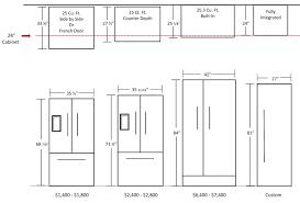 Kitchen Cabinets Standard Sizes Standard Dishwasher Size Decor Rinceweb Com