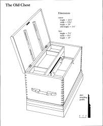 Making A Tool Cabinet Tool Chest Project Guides The Woodwright U0027s Shop With Roy