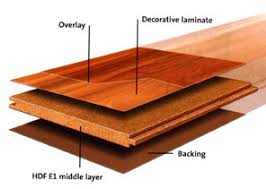 what is wood laminate innovation design what laminate wood