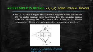 Trellis Encoder A Nutshell On Convolutional Codes Representations